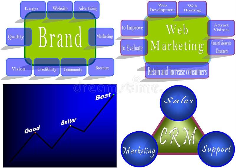 Webhandel, marketing en merk vector illustratie
