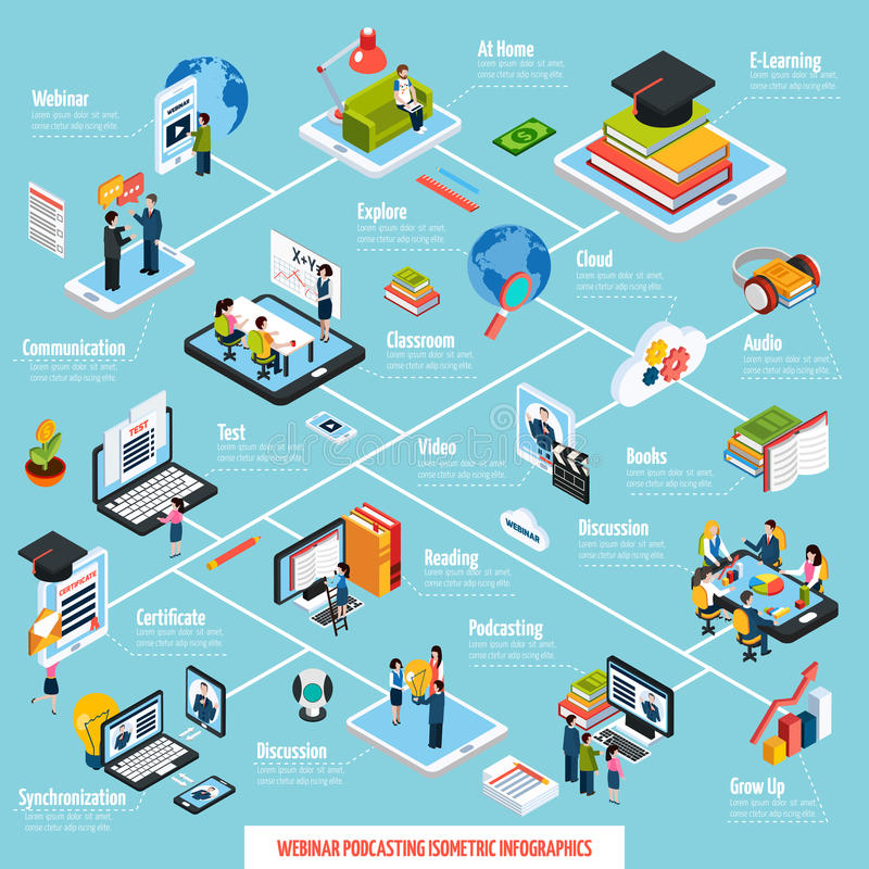 Webinar Isometric Flowchart. With communication e-learning and teamwork symbols vector illustration vector illustration