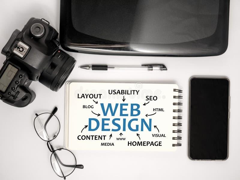 Webontwerp, Internet-de Citatenconcept van Technologiewoorden stock foto