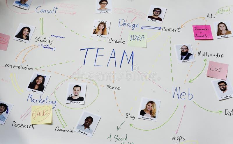 Webontwerp Tevreden Team Member Colleagues Planning stock afbeelding