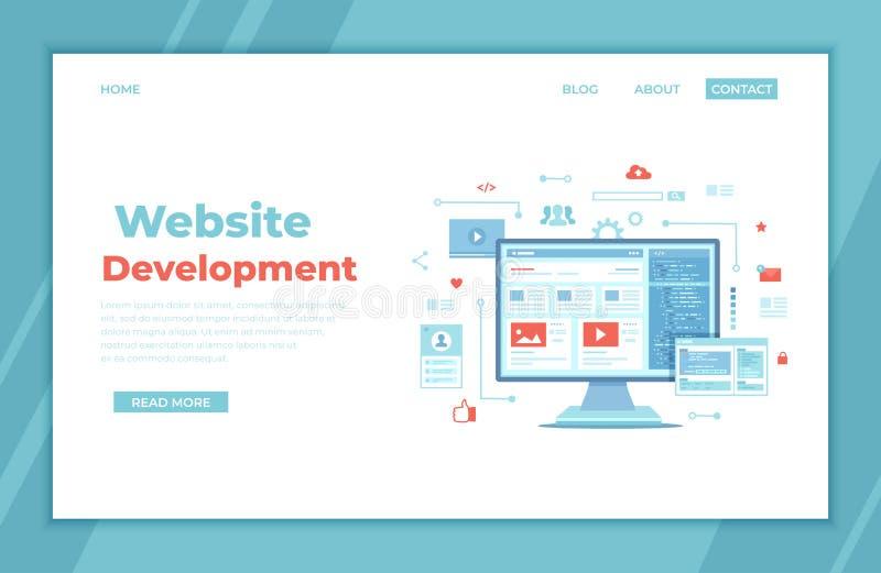 Webontwikkeling, optimalisering, gebruikerservaring, gebruikersinterface in e-commerce De elementen van de websitelay-out, foto,  royalty-vrije illustratie