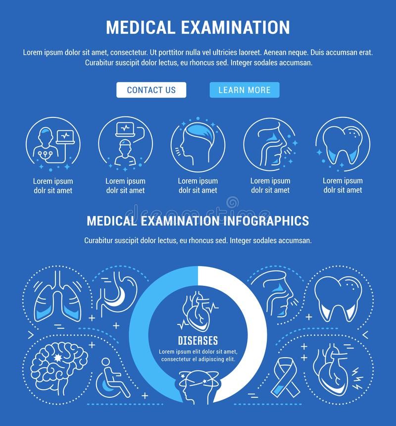 Website Banner and Landing Page of Medical Examination. Line illustration of medical examination. Concept for web banners and printed materials. Template with vector illustration