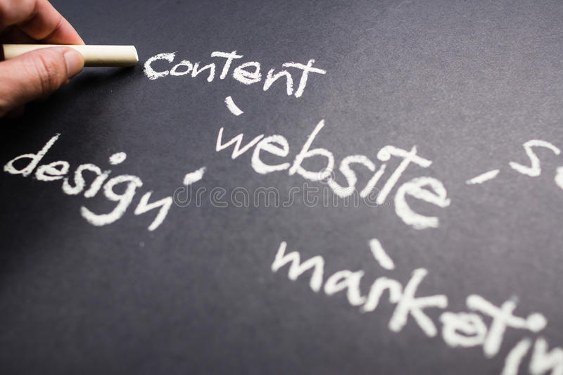 Website content. Hand pointing at Content word of Website Creation concept on chalkboard stock images