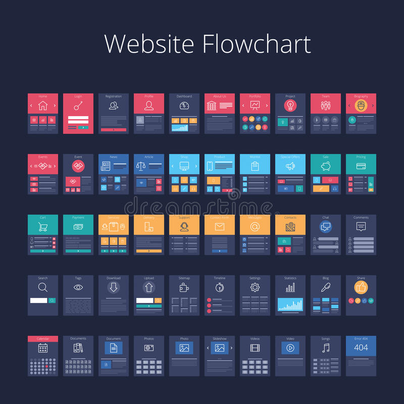 Website Flowchart. Flowchart cards for website structure planning. Pixel-perfect layered vector illustration vector illustration