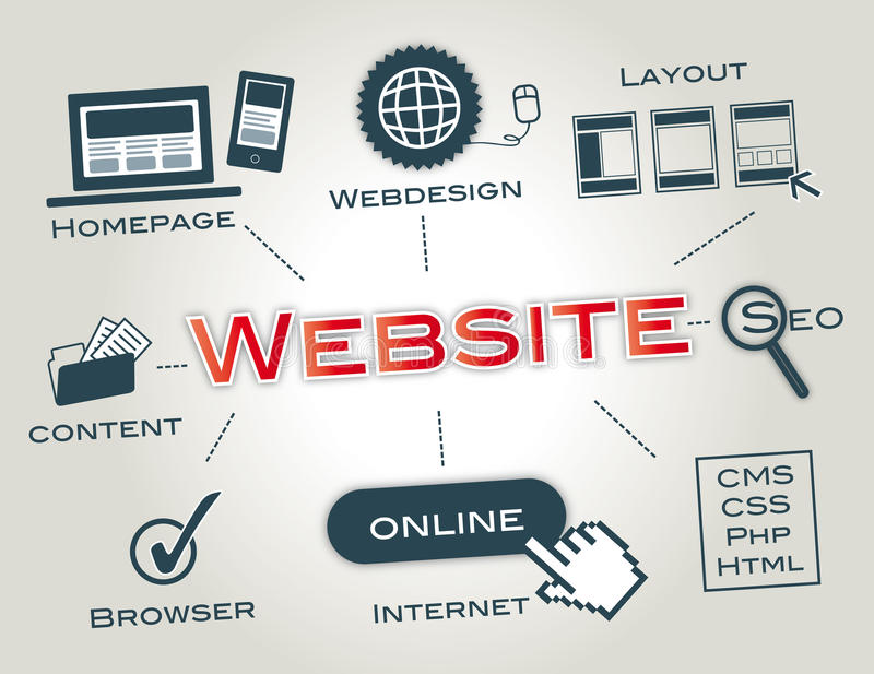 Website, homepage, Konzept stock abbildung