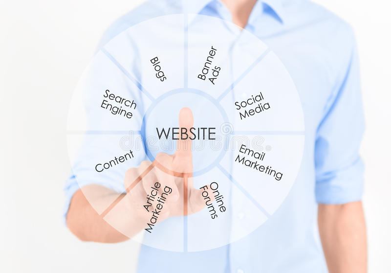 Website marketing development. Man touching virtual screen with website marketing development information process. Isolated on white stock image