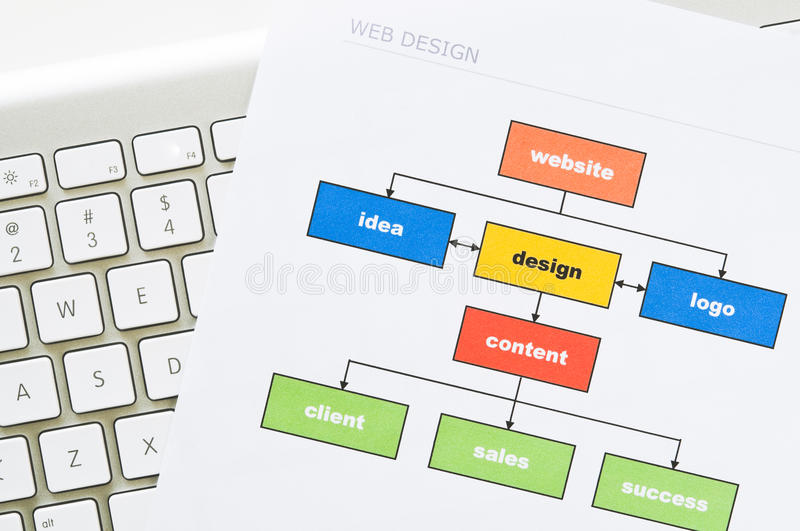 Website planning. Web design project diagram with computer keyboard stock photo