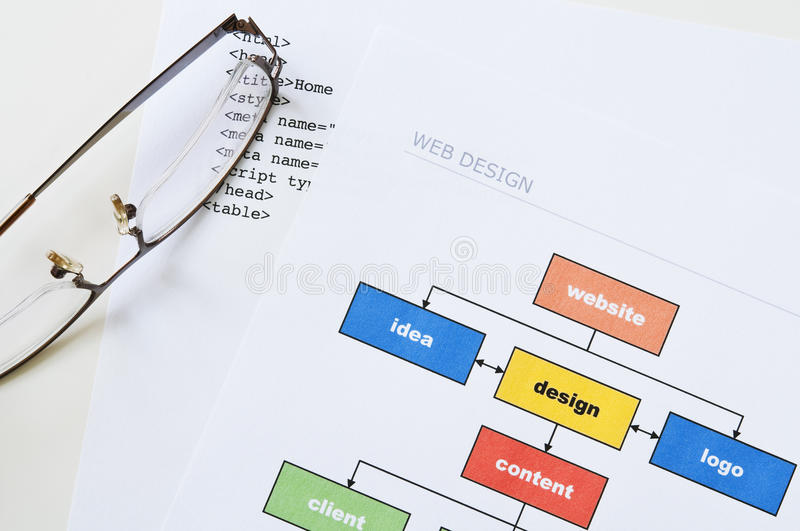 Website planning. Web design project planning with diagram, html and glasses stock photography