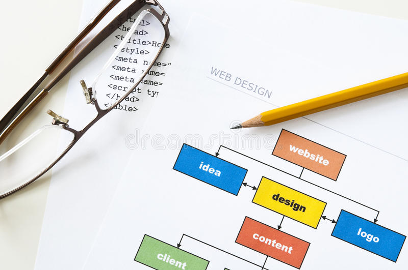Website planning. Web design project planning with diagram, html, pencil and glasses stock photo