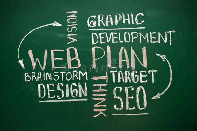 Website planning and other related words handwritten with chalk. On a blackboard royalty free stock photography