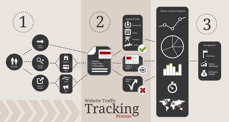 Website traffic tracking. Symbols and elements for website traffic tracking infographics