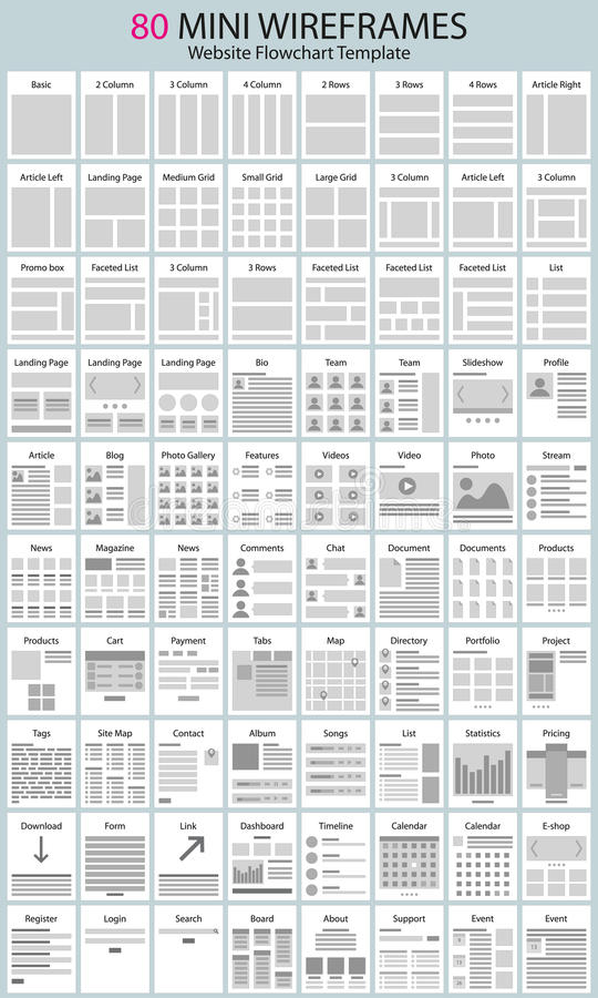 Website workflow charts and wireframes. Vector set of mini website wireframes. Website flowchart template, sitemaps symbols for webpage and layouts of tabs royalty free illustration