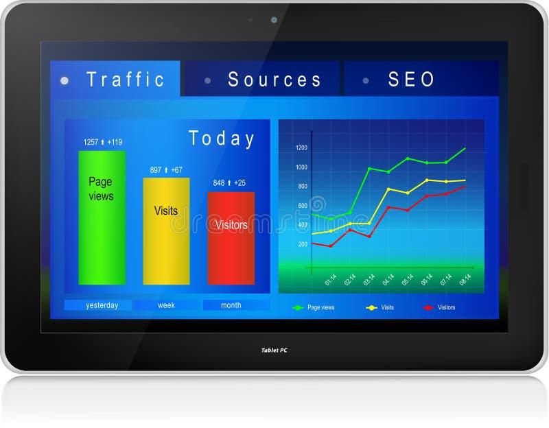 Websiteanalytik auf Tablet-PC-Schirm lizenzfreie abbildung
