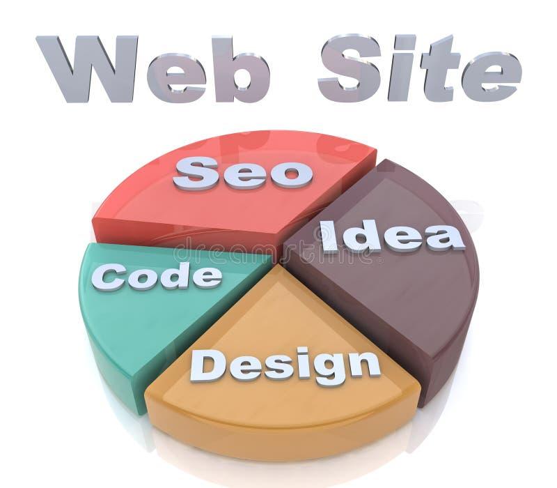 Websitediagrammkonzept, Illustration 3D lizenzfreie abbildung