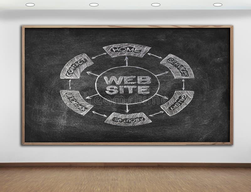 Websiteentwurf vektor abbildung