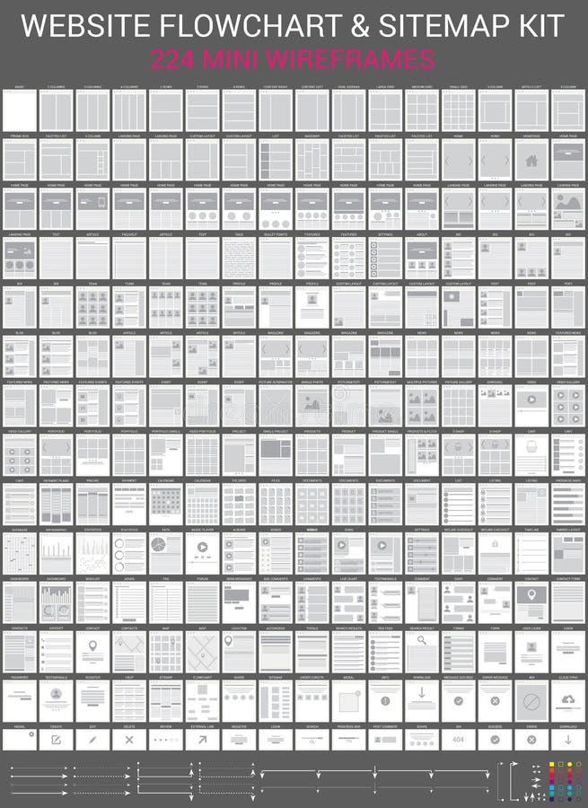 Websiteflödesdiagramuppsättning vektor illustrationer