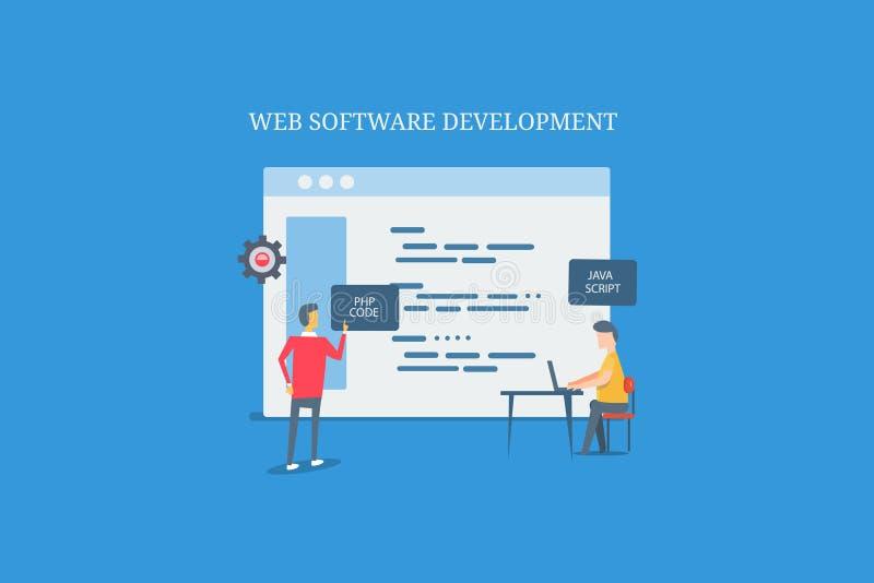 Websoftware-ontwikkeling, websitecodage, programmering, toepassing, interfaceontwikkeling, het team van de Webtechnologie Vlakke  stock illustratie