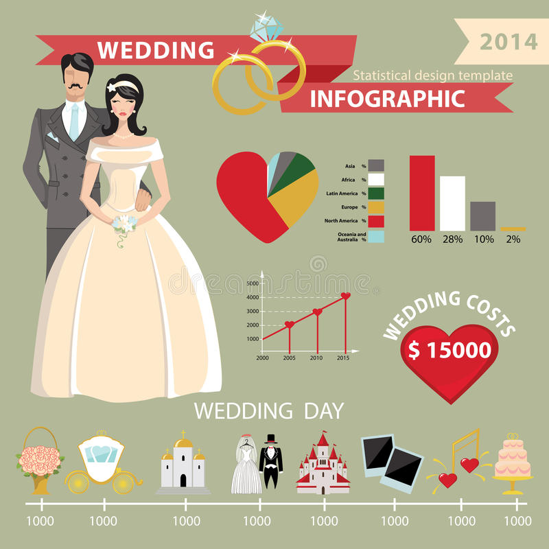 Wedding Infographic Set With World MapWedding Day Statistics Stock