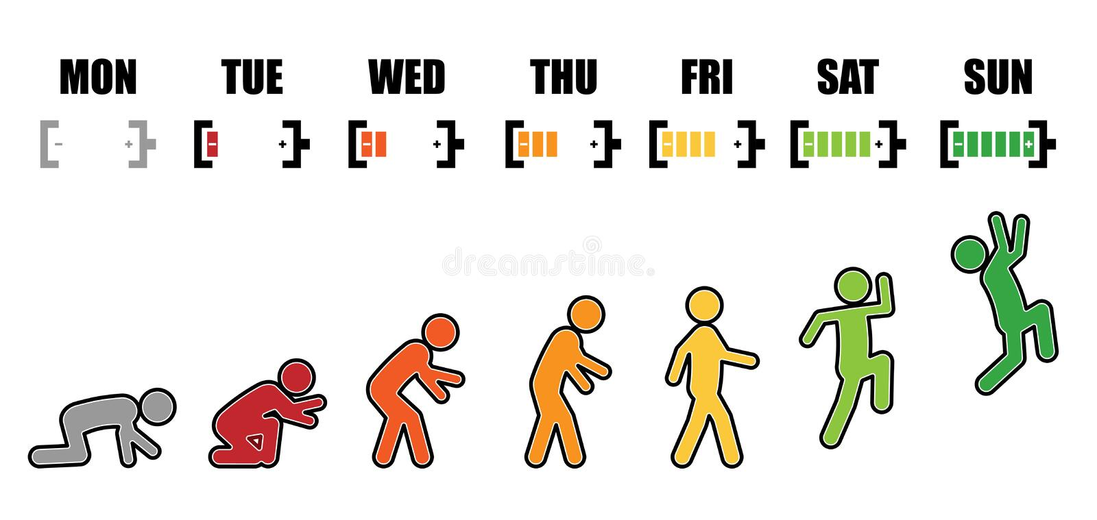 Weekly working life evolution colorful battery stock illustration