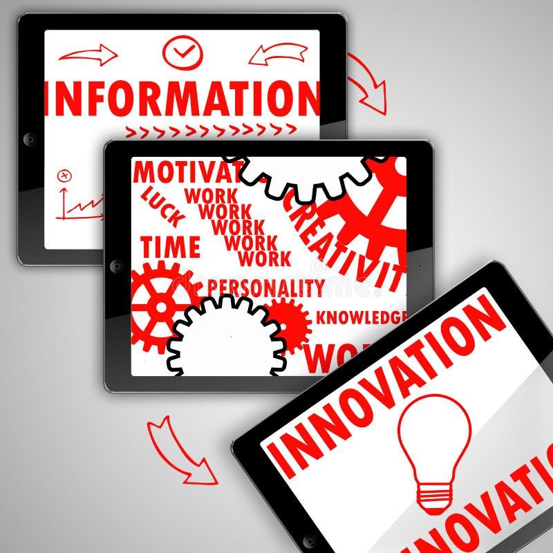 Weg van Informatie aan Innovatie stock illustratie