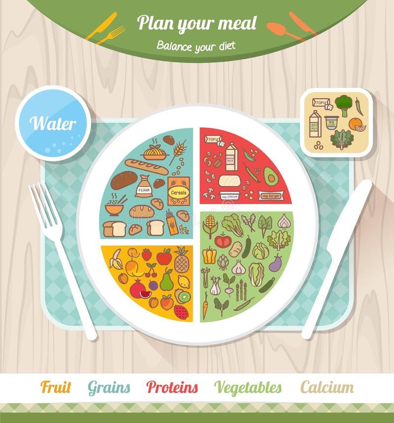 Weganin zdrowa dieta ilustracji