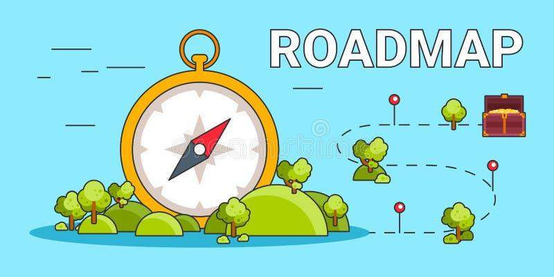 Wegenkaartweg met kompas royalty-vrije illustratie