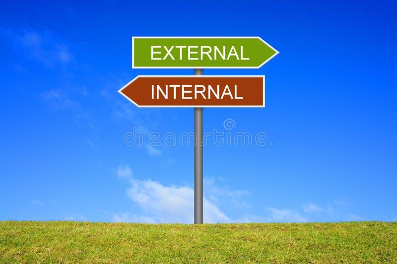 Wegweiser das Darstellen extern und intern stockbild