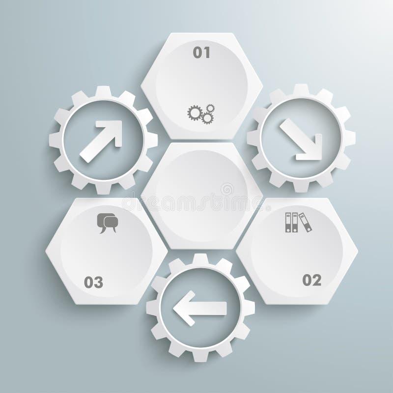 3 weiße Hexagone 3 Gang-Zyklus-Pfeile lizenzfreie abbildung