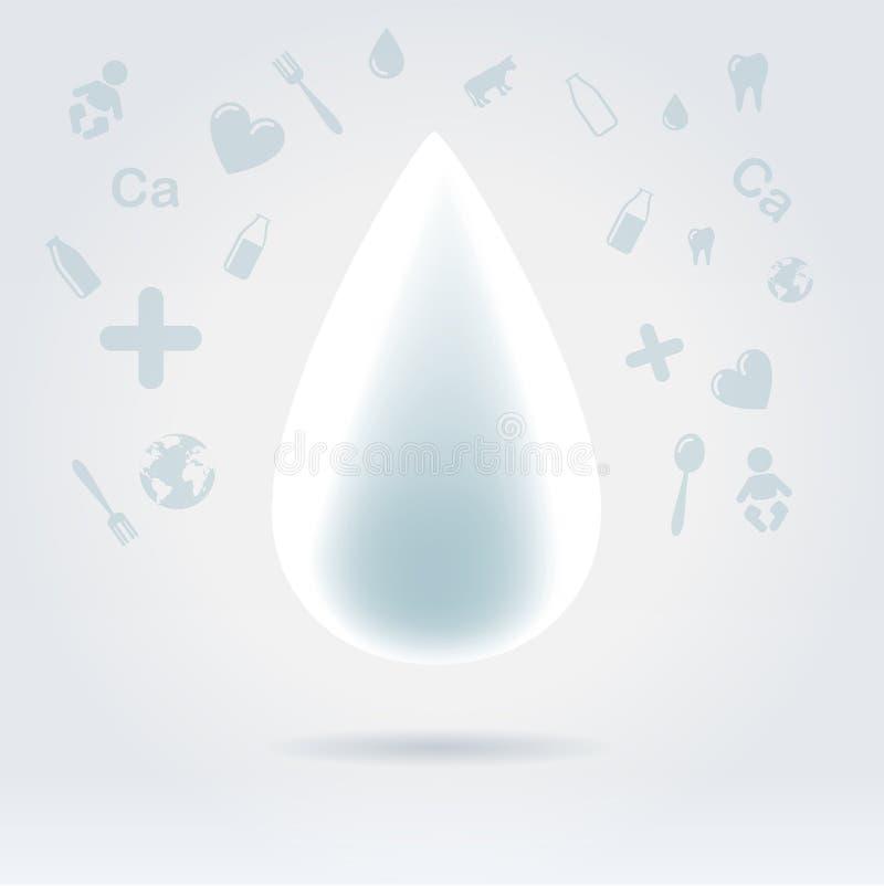 Weißer glühender Tropfen von Milch mit Themaikonen vektor abbildung
