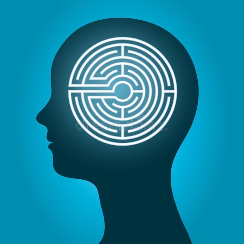 Weiblicher Kopf mit einem Labyrinth stock abbildung