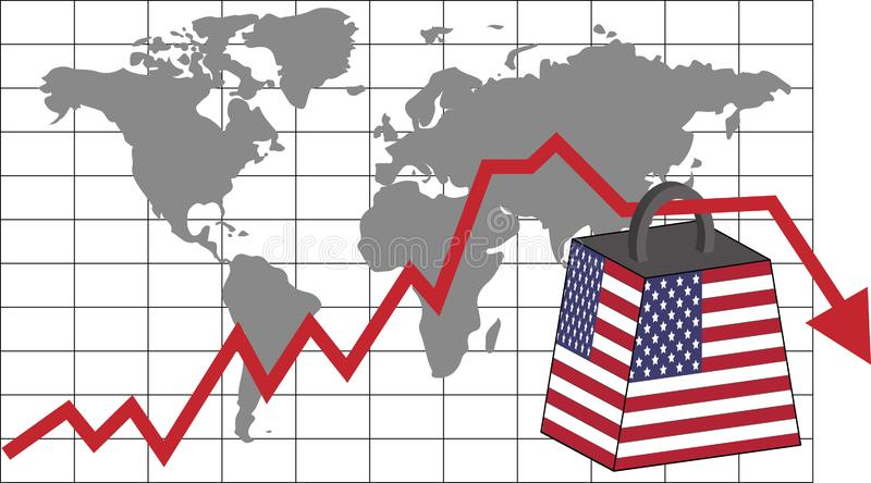 The United States Is Dragging The Global Economy Down royalty free stock photography