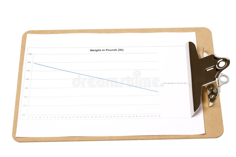 Weight Loss Chart stock images