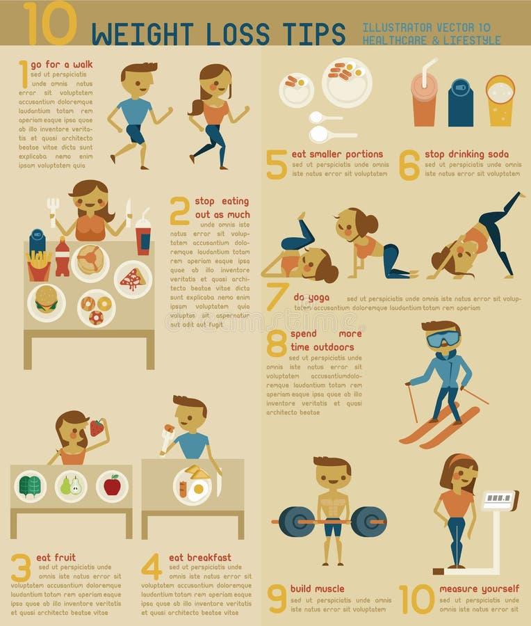 10 weight loss tips. Illustrator vector illustration