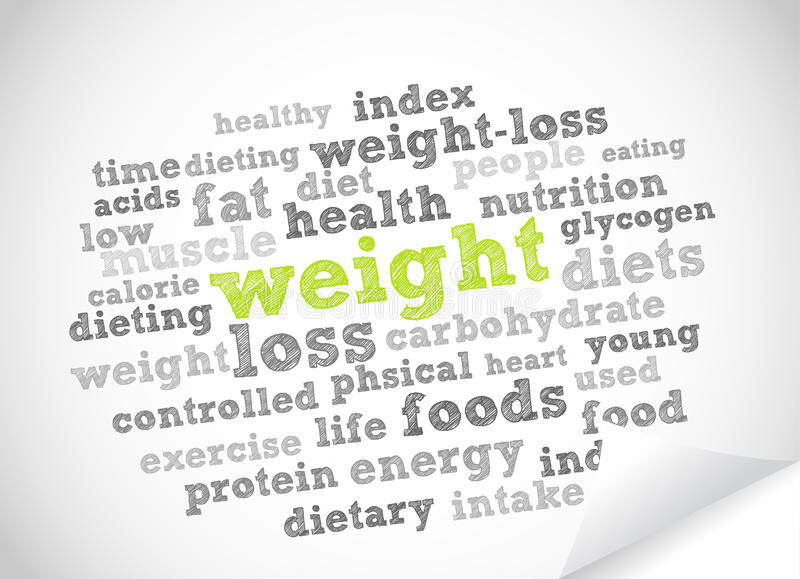 Weight word cloud stock illustration