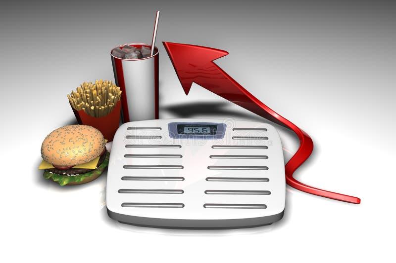 Weightscale och dålig näring vektor illustrationer