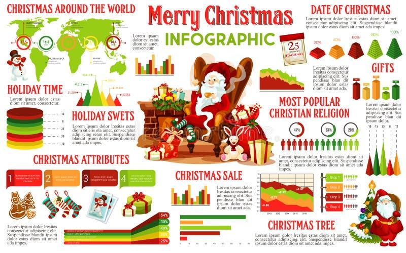 Weihnachten infographic mit Weihnachtsfeiertagssymbolen vektor abbildung