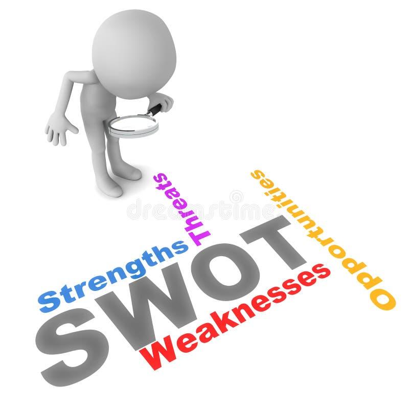 SWOT stock illustratie