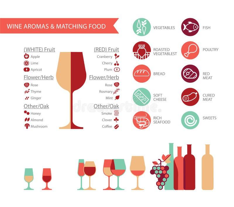 Weininformationen lizenzfreie abbildung