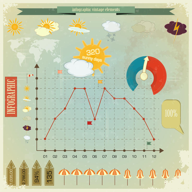 Weinlese infographics eingestellt - Wetterikonen stock abbildung