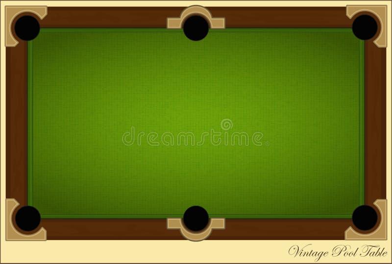 Weinlese-Pool-Tabelle stock abbildung