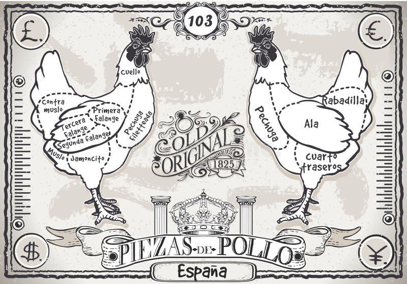 Weinlese-Seite des Spanisch-Schnittes des Huhns stock abbildung