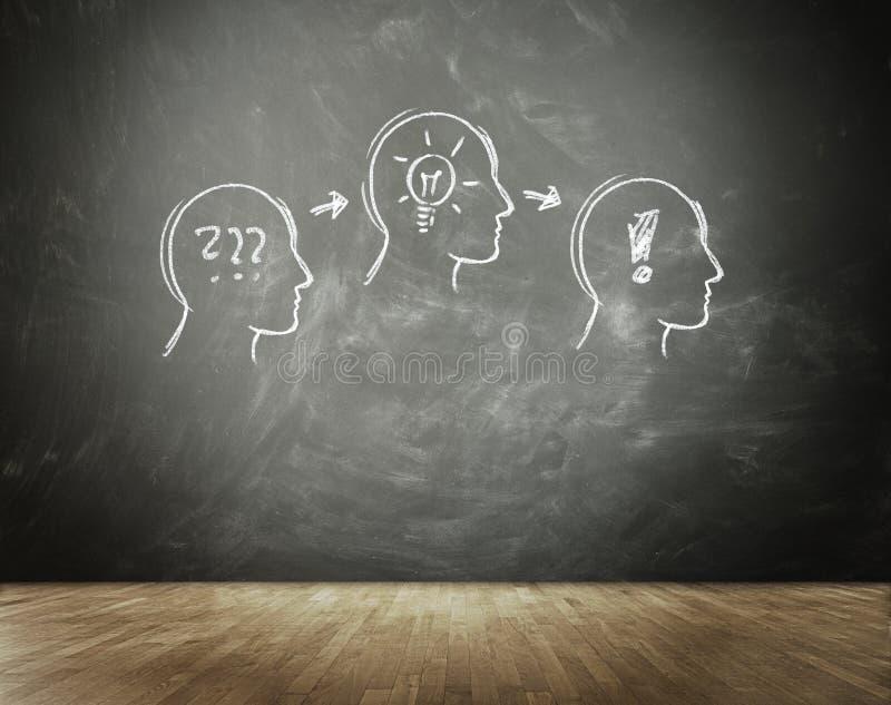 Weiterentwicklung der Innovation gezeichnet auf Tafel stockfoto