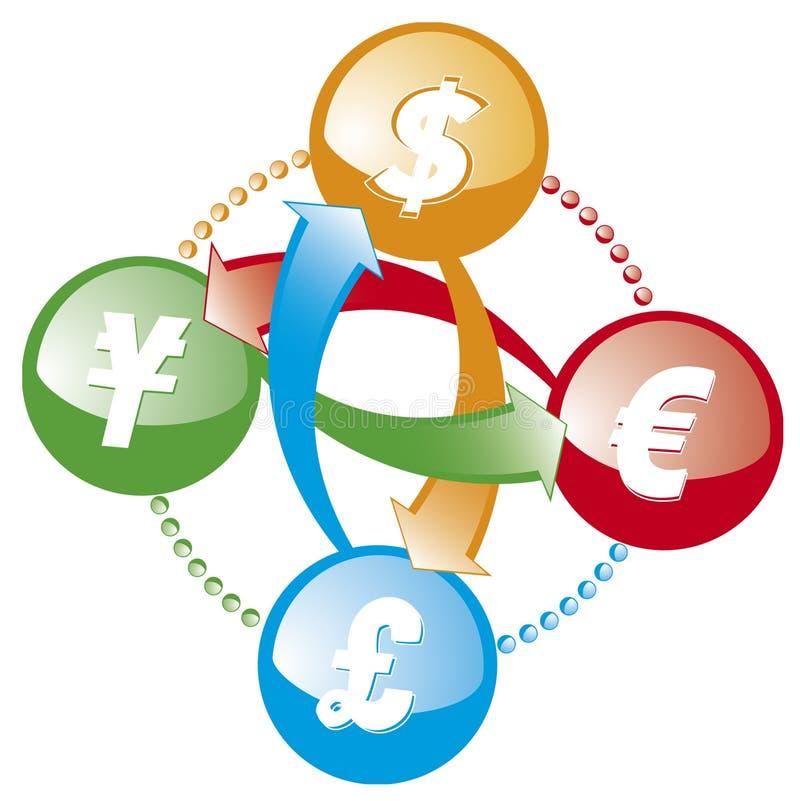 wekslowy rynek walutowy ikony pieniądze ilustracji