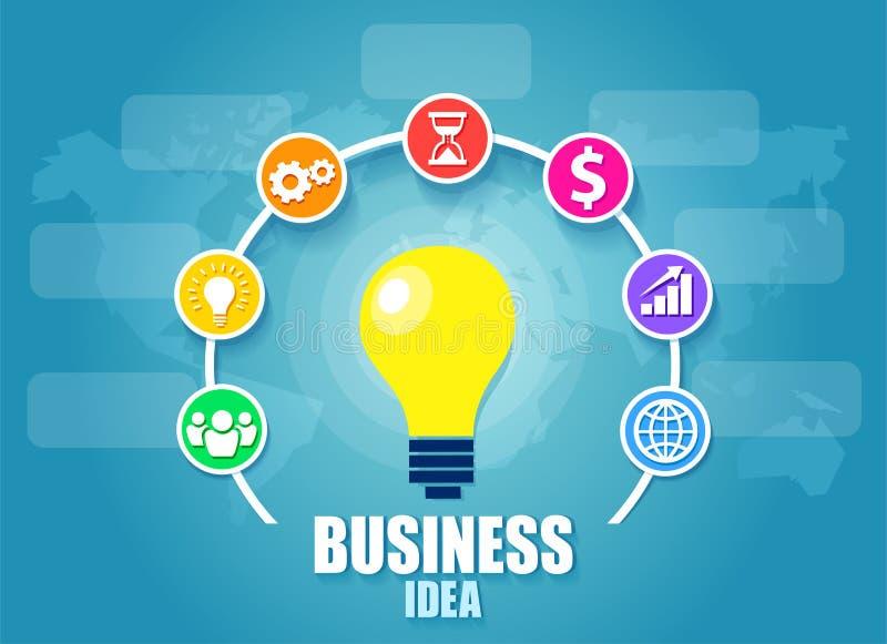 Wektor biznesowa pomysł żarówka z brainstorming ikonami royalty ilustracja