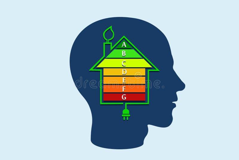 Wektor energetyczny skuteczny domowy pojęcie ilustracja wektor