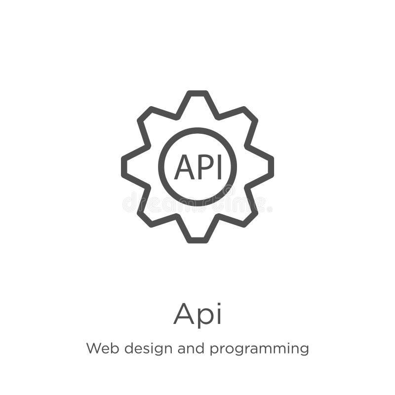 Wektor ikon interfejsu API z kolekcji projektowania i programowania sieci Web Ilustracja wektora ikony konspektu cienkiego wiersz ilustracja wektor