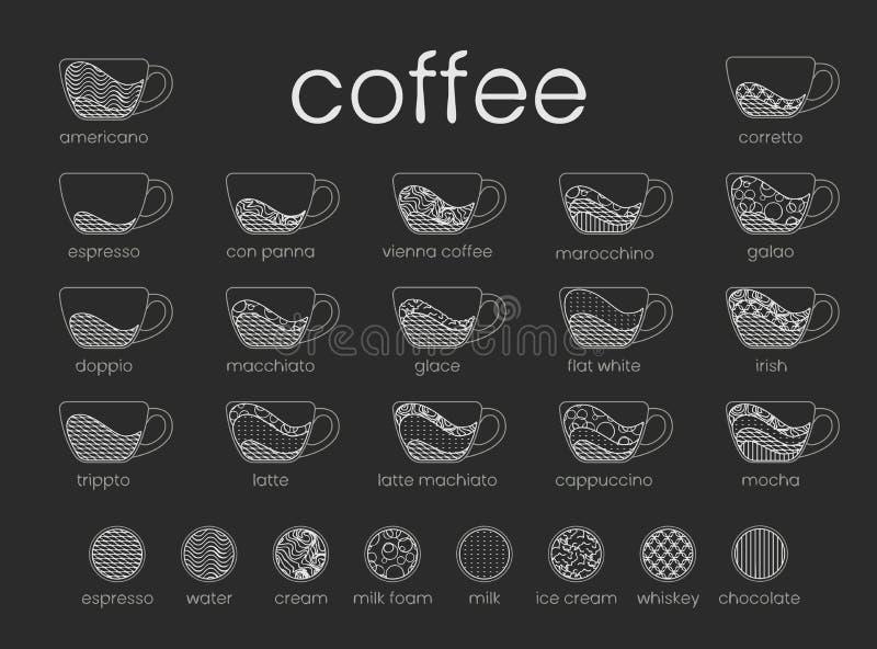 Wektor kawy kreskowy infographic set Przepisy, proporcje na ciemnym tle Kawa domowy menu również zwrócić corel ilustracji wektora ilustracja wektor