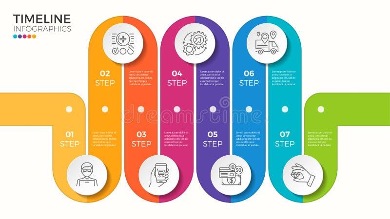 Wektor 7 kroczy wijącej kolorowej linii czasu infographic szablon royalty ilustracja