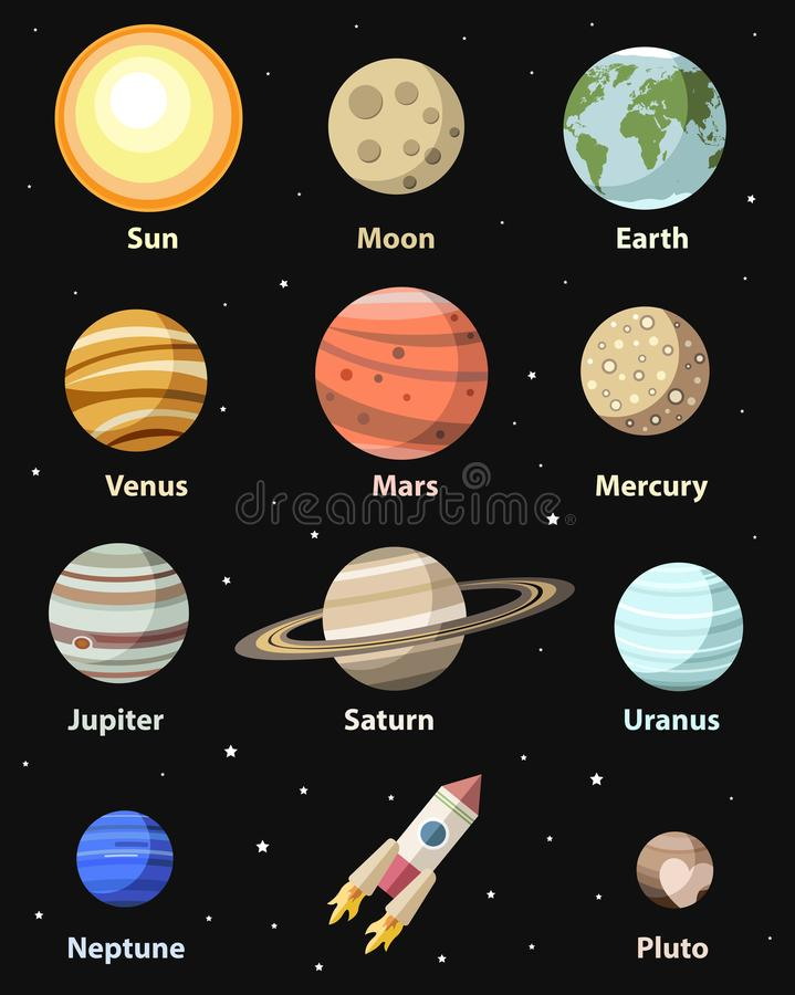 Wektor odizolowywać planety i astronomiczni bodies, kolorowe mieszkanie stylu ilustracje Wszystkie planety układ słoneczny plus k ilustracji
