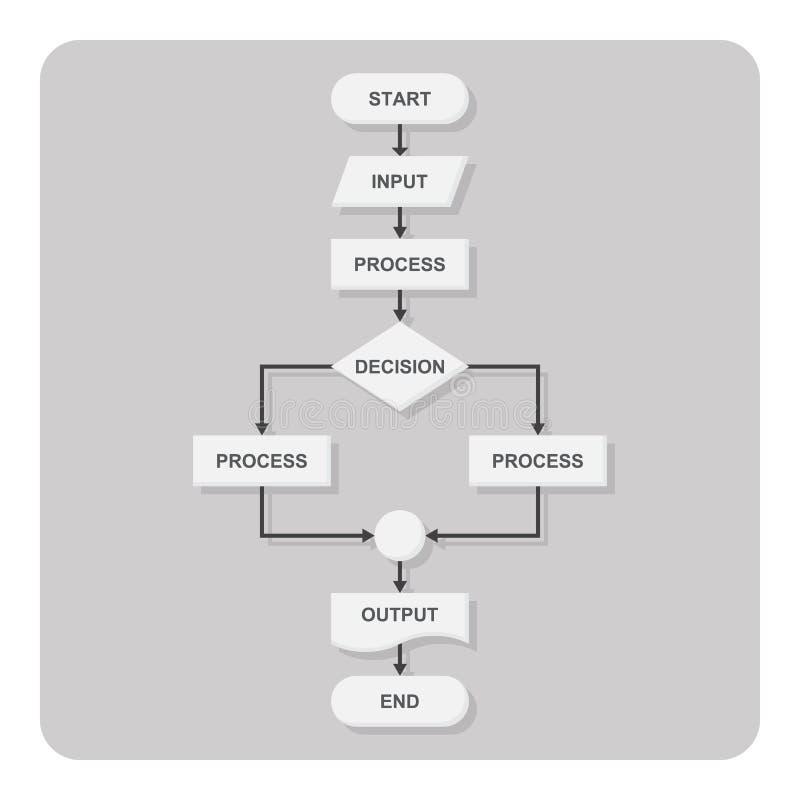 Wektor płaskie ikony, Podstawowy flowchart diagram ilustracji